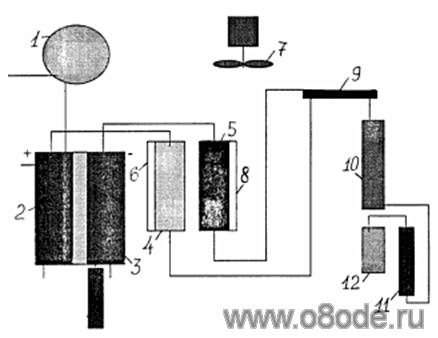 Легкая вода долголетие Рис Схематическое изображение электролизной установки получения легкой воды Обозначения.