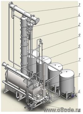 Легкая вода долголетие Рис Схема типовой ректификационной колонны 1-корпус колонна конденсатор.